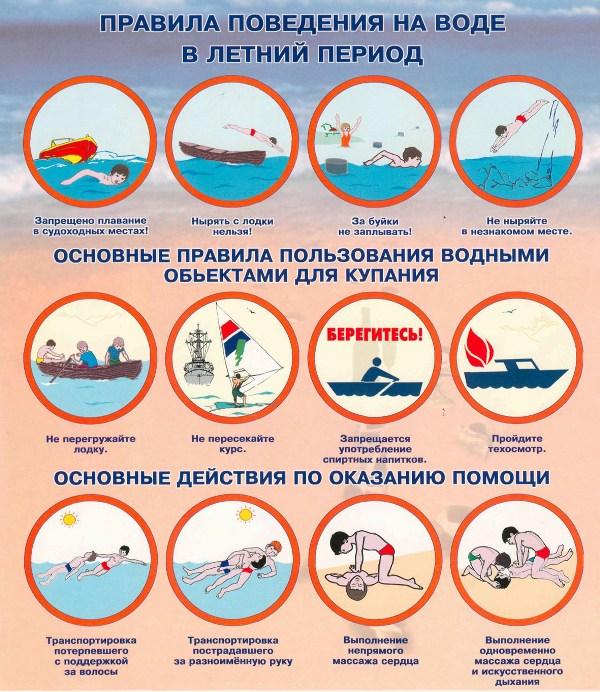 инструкция по правилам безопасного поведения на воде - фото 11